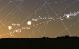 Sunrise on April 21. (software: Stellarium)